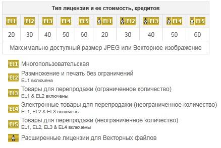 http://saranai.ru/images/deposit%20price2.jpg