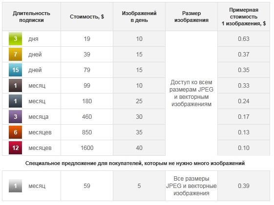 http://saranai.ru/images/deposit%20price3.jpg