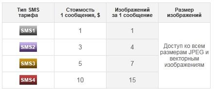 http://saranai.ru/images/deposit%20price4.jpg